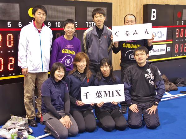 70Dimeglumine vs Chiba MIX